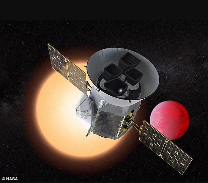 凌日外行星勘测卫星TESS探测到一颗新的系外行星——超热类木星TOI-1518b