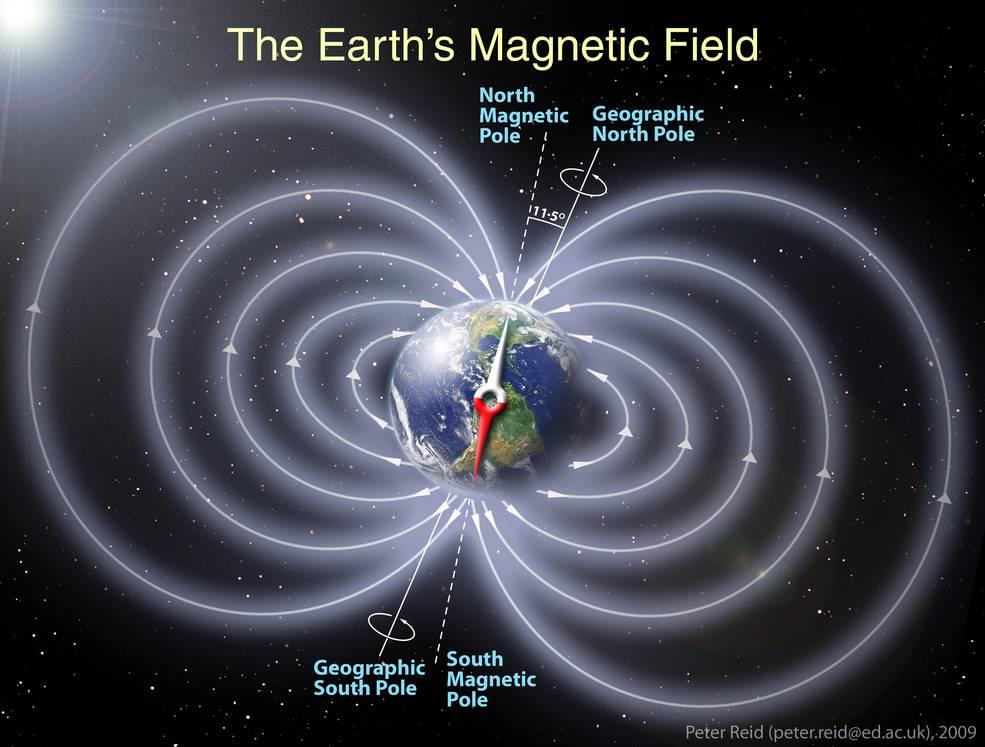 新研究结果为地球磁场强度的2亿年周期提供进一步证据