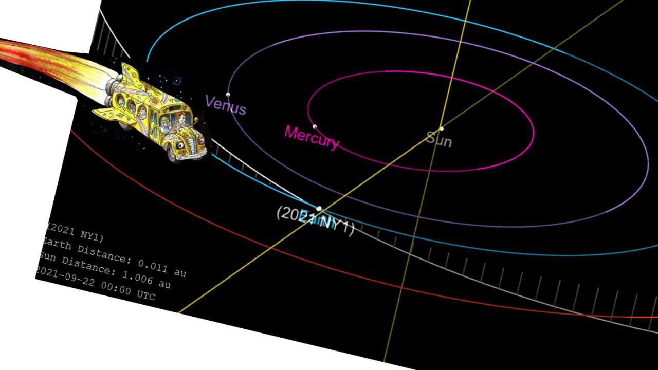 美国宇航局(NASA)预测小行星2021 NY1将与地球擦肩而过