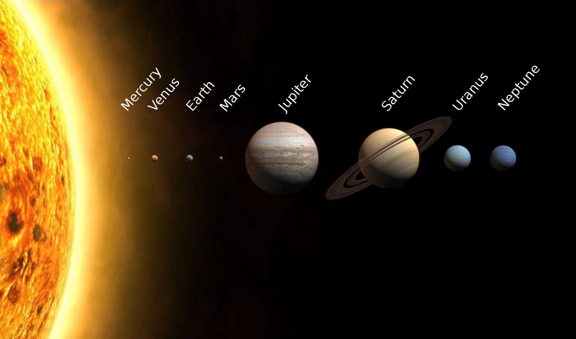 为什么太阳系中的太阳、行星、卫星和小行星都处于同一平面上?