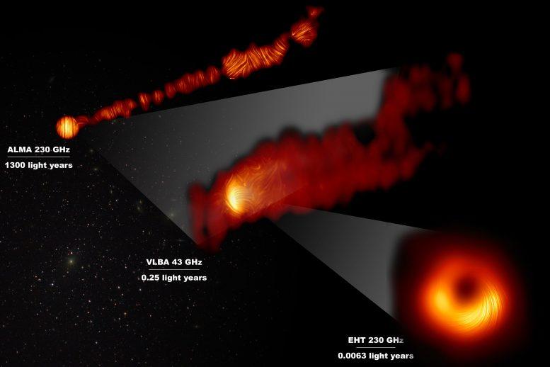 最接近星系M87中心的超大质量黑洞的新视图显示磁场的重要细节