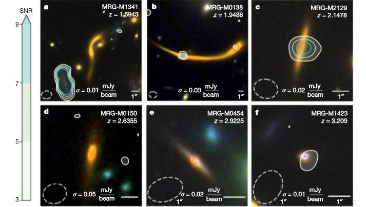 """利用引力透镜发现早期宇宙中的""""死亡""""星系"""